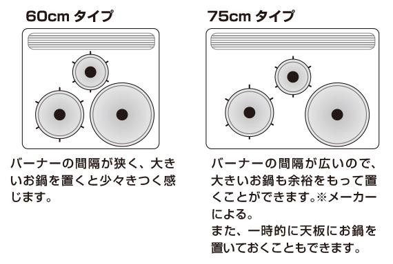 ビルトインコンロの天板サイズ60cmと75cmどちらが良いの?
