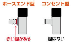 ガスホースの選び方(赤い線のホースエンド型)