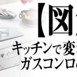 【図解】キッチンで変わるガスコンロの種類