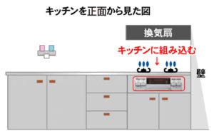 【図解】キッチンで変わるガスコンロの種類04